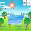 太陽光発電にまつわるお役立ちコラム メガ発さんメルマガ