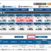 【超おすすめ】ポーランドズロチサヤ取り投資 半年で利回り8%を達成!